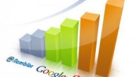 Оптимизация сайта цены