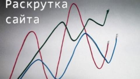 Реклама сайта раскрутка